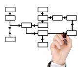 Por qué la planificación es importante
