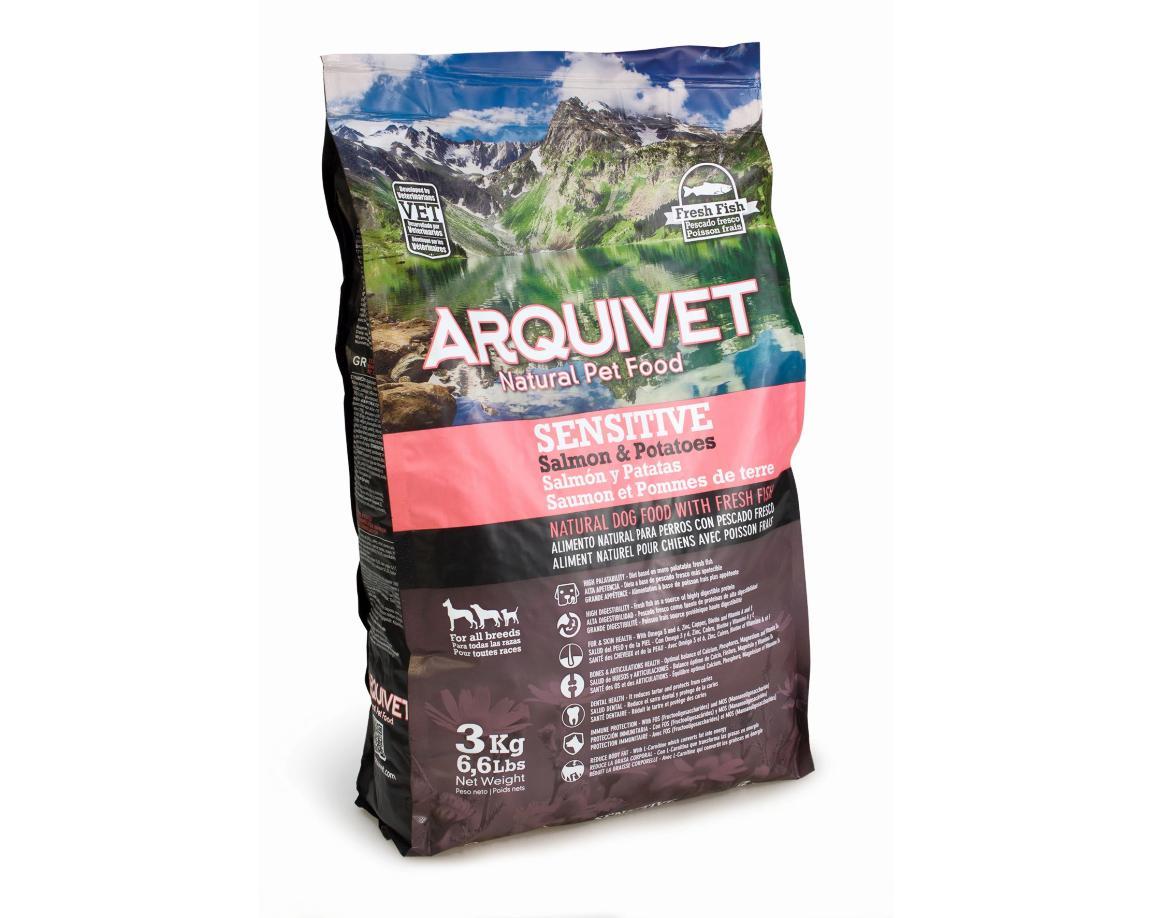 ARQUIVET sensitive